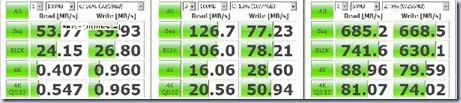 HDD-SSD-RAM